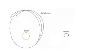 Dráha Merkúra